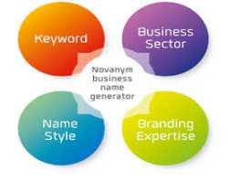 تعیین نام شرکت تجاری